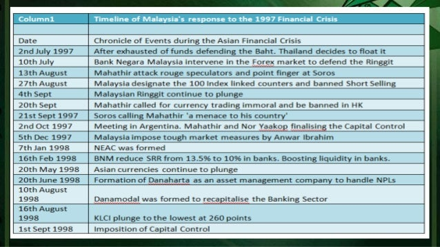 the cause of the asian financial Asian financial crisis: asian financial crisis, major global financial crisis that destabilized the asian economy and then the world economy at the end of the 1990s.