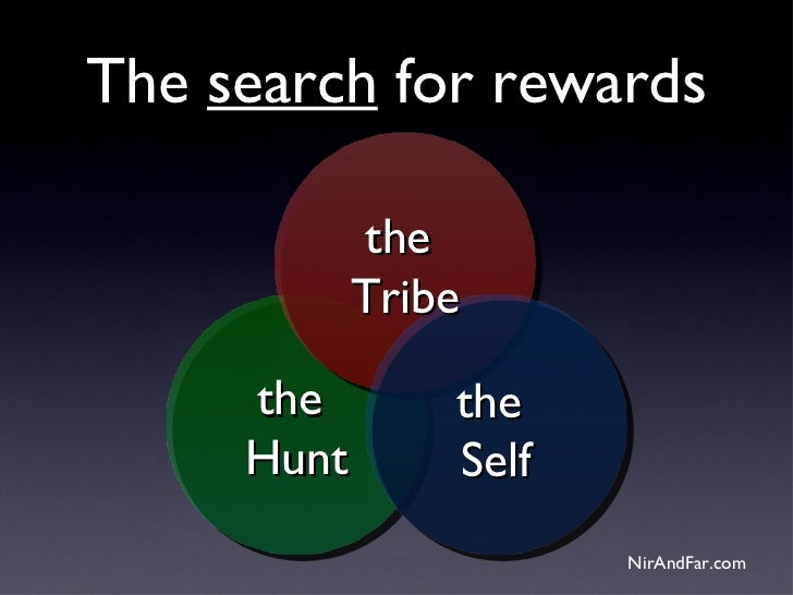 The search for rewards             the            Tribe     the        the     Hunt       Self                       NirAn...