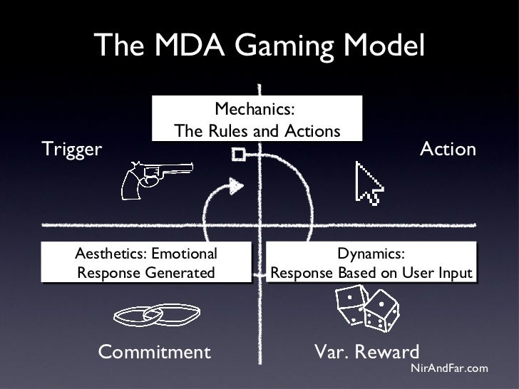 The MDA Gaming Model                      Mechanics:                 The Rules and ActionsTrigger                         ...