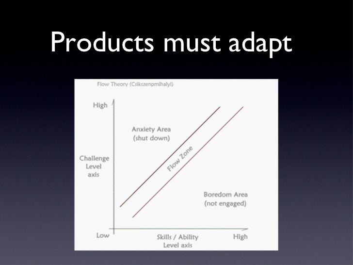 Products must adapt