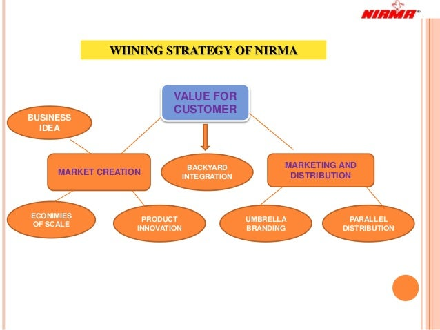 Huls marketing strategy for nirma