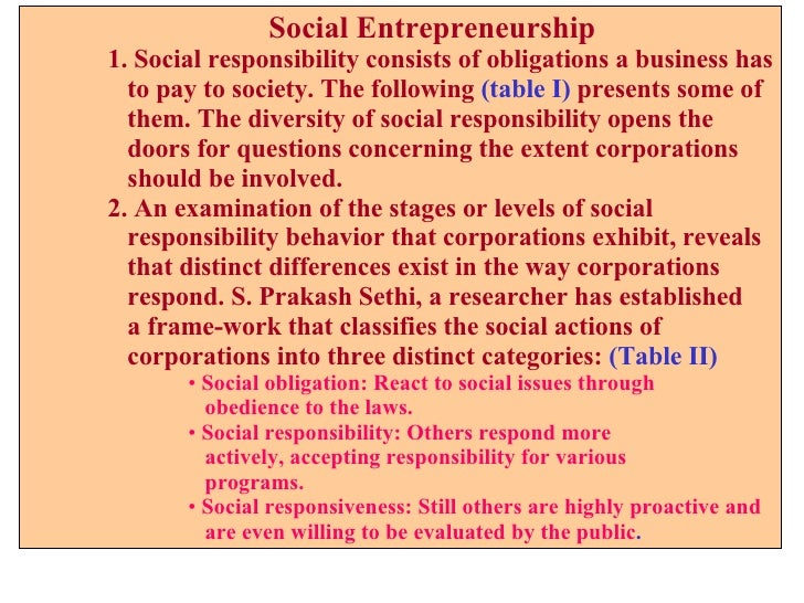<ul><li>Social Entrepreneurship </li></ul><ul><li>1. Social responsibility consists of obligations a business has </li></u...