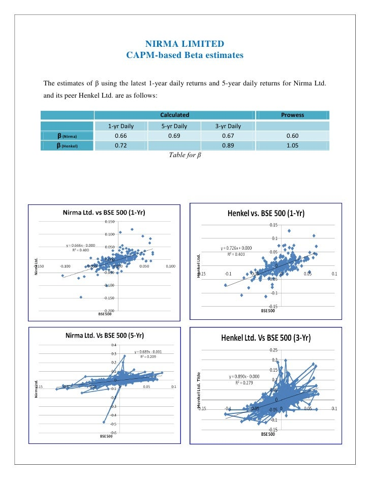 analysis of nirma ltd Swot analysis of nirma washing powder with usp, competition, stp  nirma  ltd category home care brands- detergents sector fmcg tagline/ slogan.