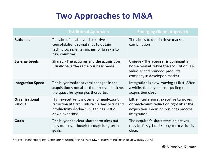 Two Approaches to M&A                                     Traditional Approach                          Emerging Giants Ap...