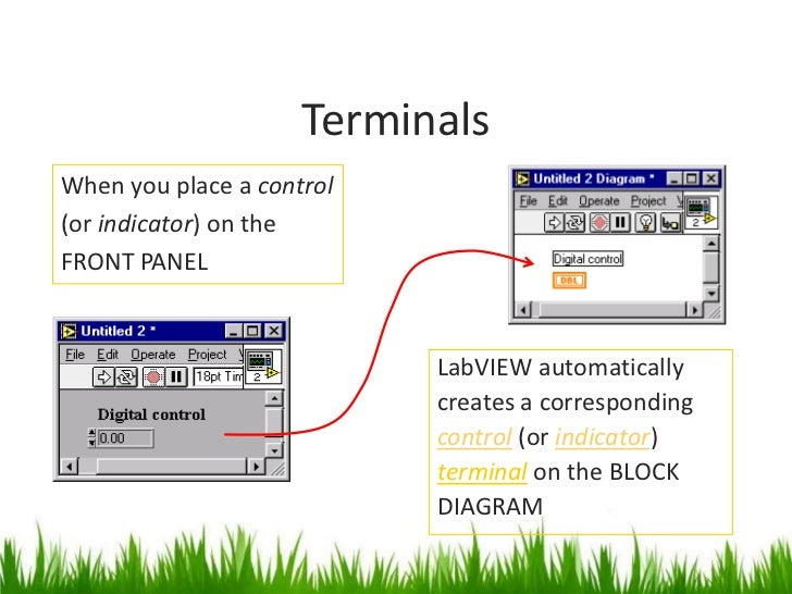 Control terminals have thick borders Indicator terminals have thin borders; 20.