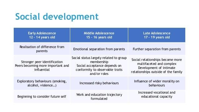 development 16 19 years