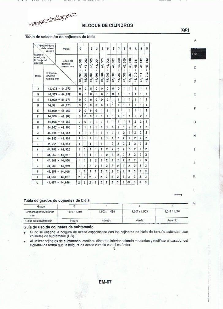 Selección de Cojinetes Nissan QR25