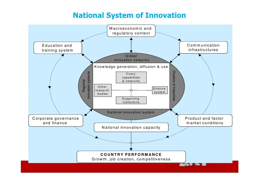the national system of innovation In the context of globalization, international processes do affect the national innovation system (nis), increasing the relationship between its agents and its components within and with external agents.