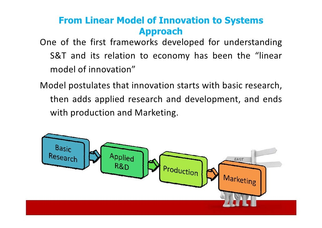 national innovation systems Michael crow and barry bozeman limited by design is the first comprehensive study of the varying roles played by the more than 16,000 research and development laboratories in the us national innovation system michael crow and ba.