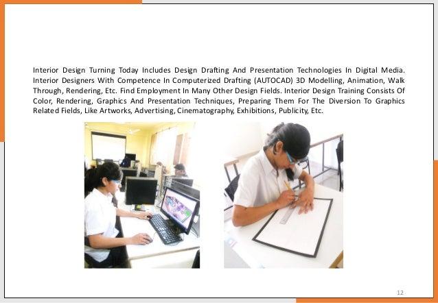 Nisha Parwani BSc Interior Design Residential Portfolio