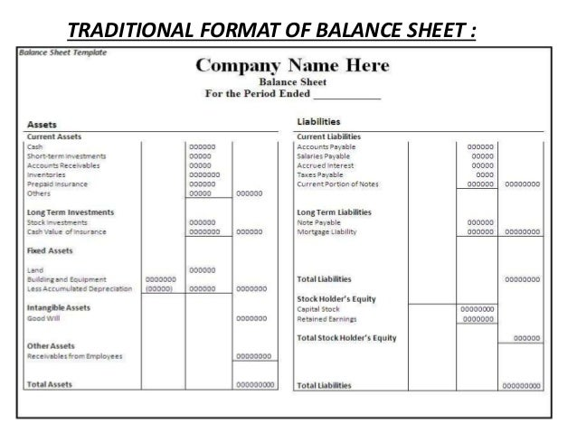Accounting Concept 6