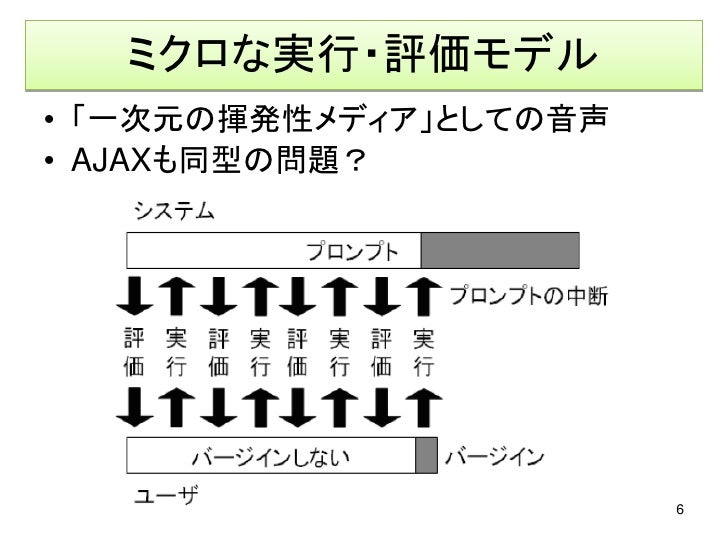 ミクロな実行・評価モデル • 「一次元の揮発性メディア」としての音声 • AJAXも同型の問題?                             6