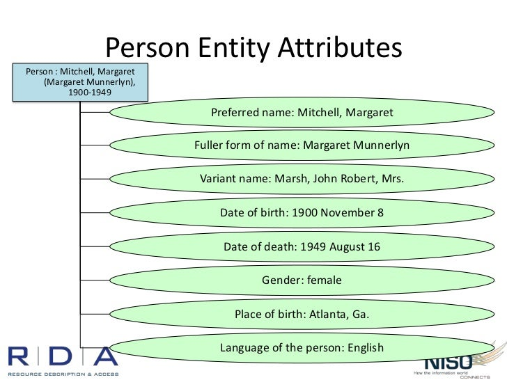Frbr entities attributes relationships dating 2