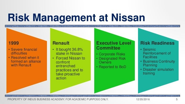 ghosns nissan strategy implementation Ing ceo carlos ghosn and cfo thierry moulonguet—generated a decisive  to achieve this two-fold strategy, renault and nissan first needed to find the delicate .