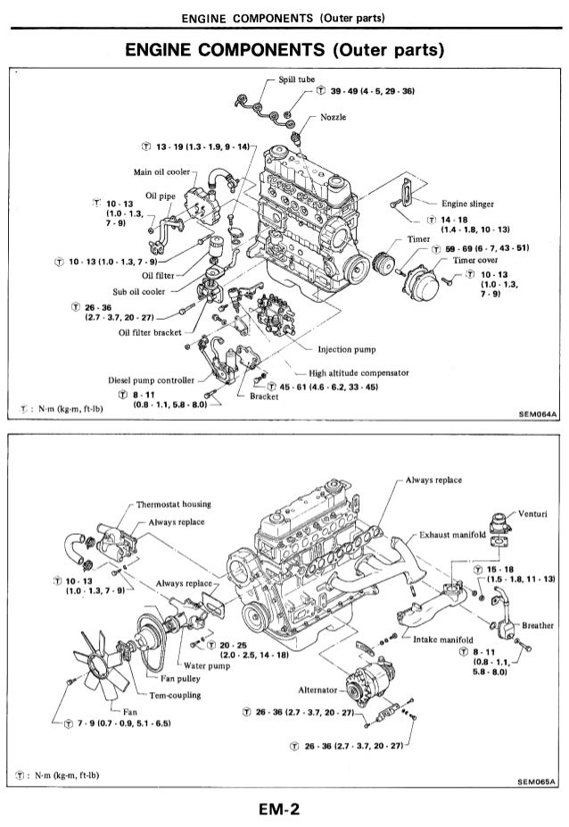 End Our Nissan 50 Forklift Parts Diagram Wiring Library H20 At Mickyhop: Nissan 3 0 Fork Lift Wiring Schematic At Goccuoi.net