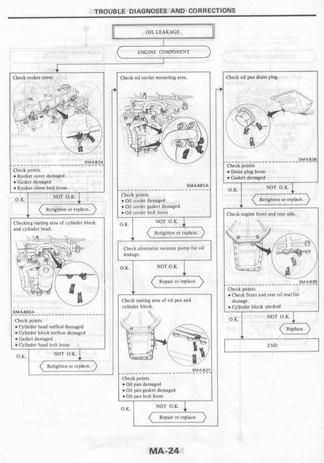 nissan patrol zd30 engine diagram