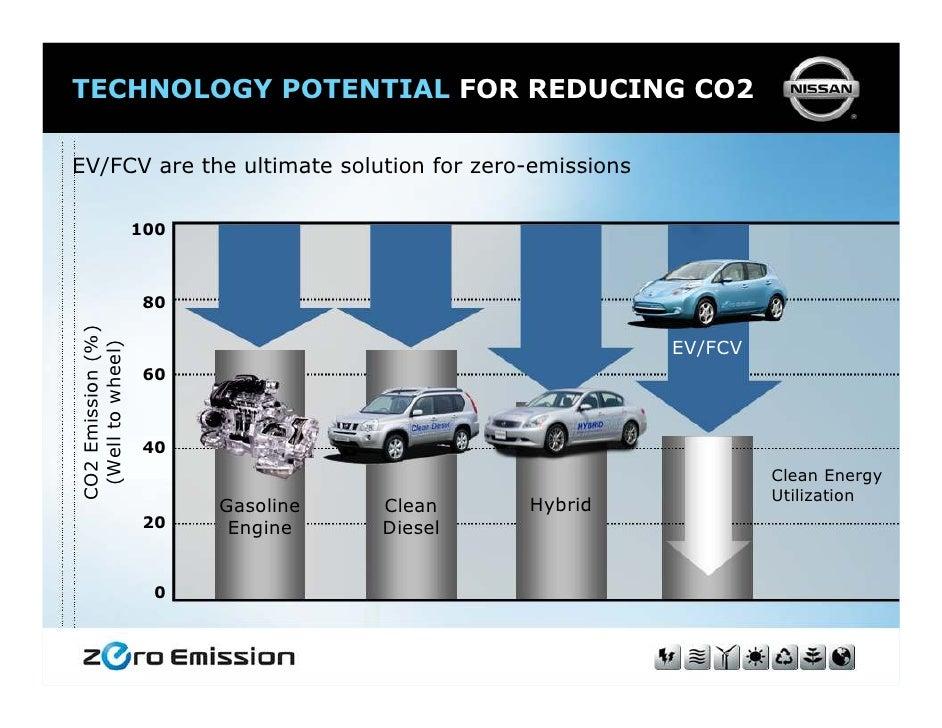 Michelin - Michelin & Hydrogen : 15 year-commitment  |Zero Emission Energy