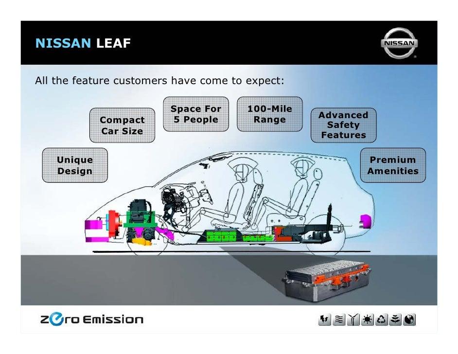 Nissan About Us Nissan Motor Corporation Autos Post