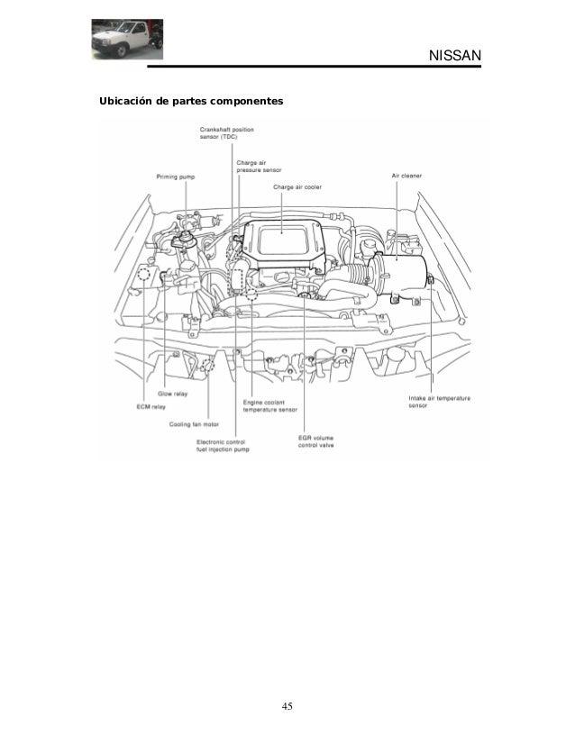 [Nissan] manual de_taller_motor_nissan_d22.pdf