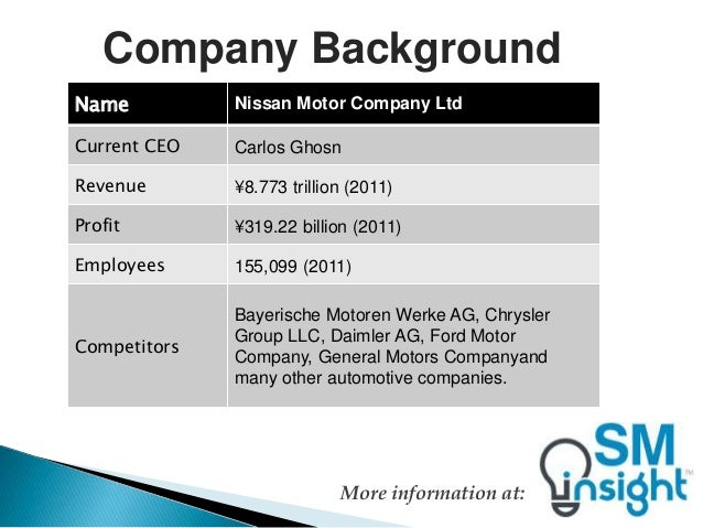 Nissan mission statement for Ford motor company payroll services