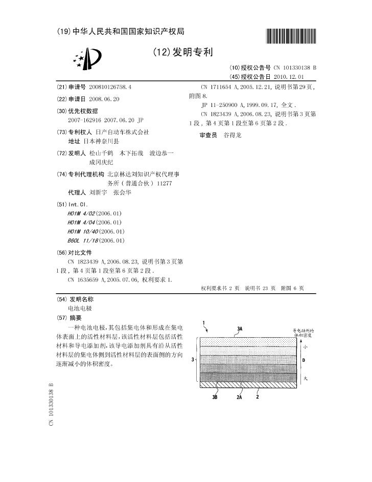 Nissan patent in cn