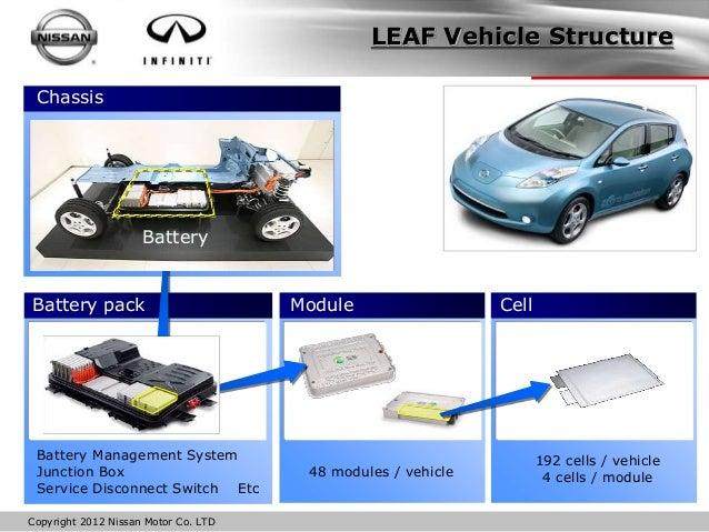Nissan Presentation Bob Yakushi Ev Hev Safety