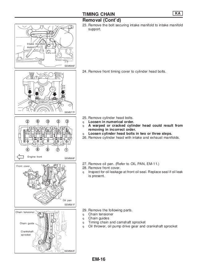 Nissan D22 Navara Workshop Manual