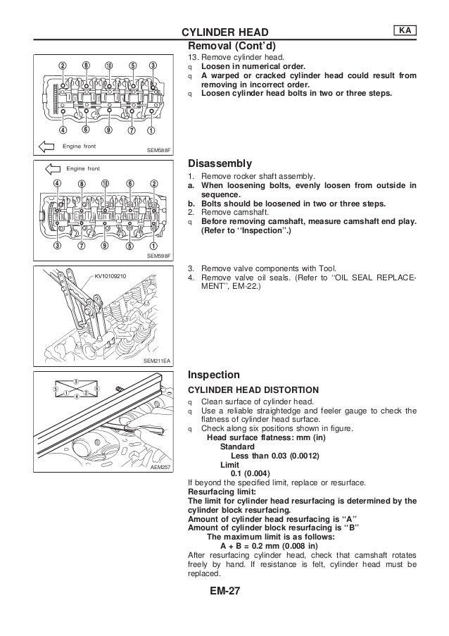 Nissan Qd Engineservicemanual