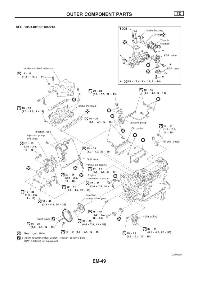 nissan qd engine service manual