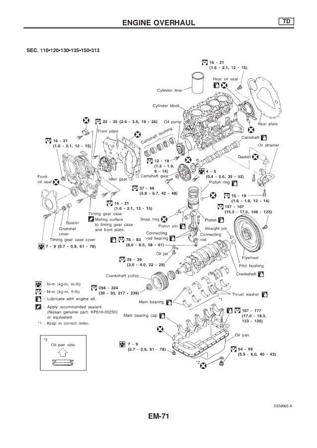 Wiring Diagram Nissan Qd32 - Get Wiring Diagrams
