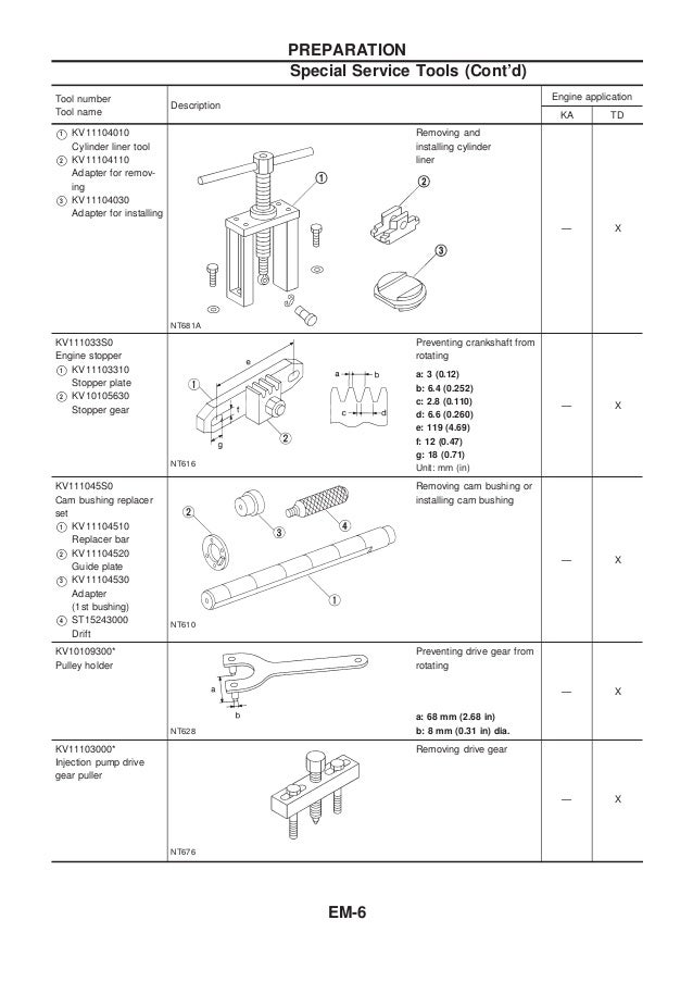 Nissan Z20 engine service Manual