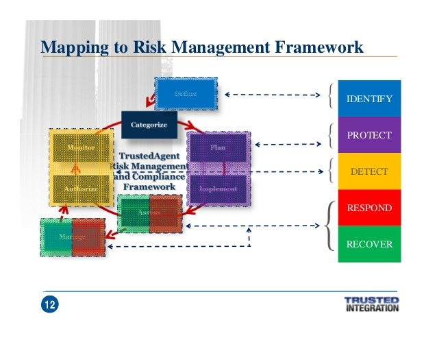 NIST Cybersecurity Framework Intro for ISACA Richmond Chapter