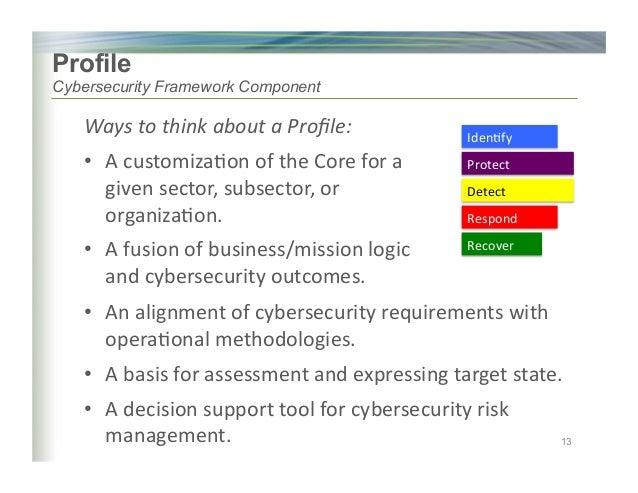 NIST Cybersecurity Framework 101