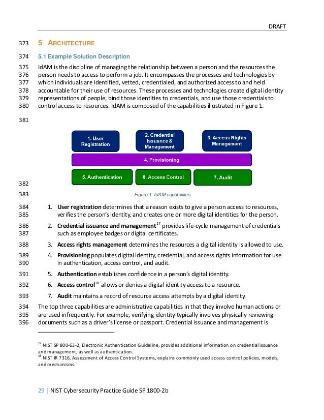 access control policies models and mechanisms