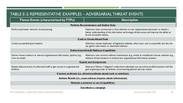 NIST 800-30 Intro to Conducting Risk Assessments - Part 1