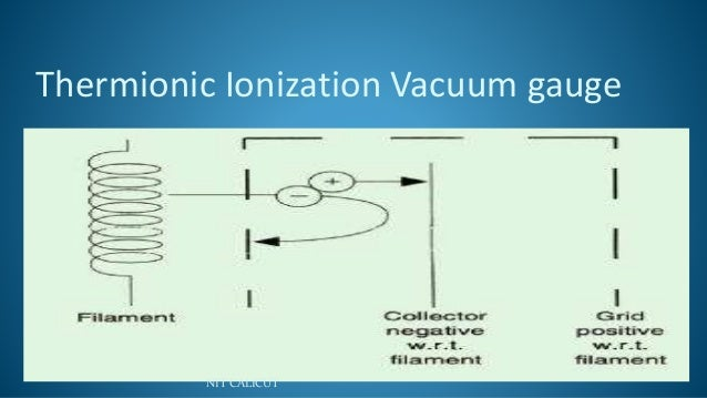 Ionization Pressure Gauge Symbol Schematic Circuit Connection