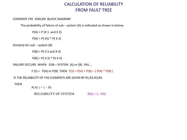 Fault Event Tree Analysis