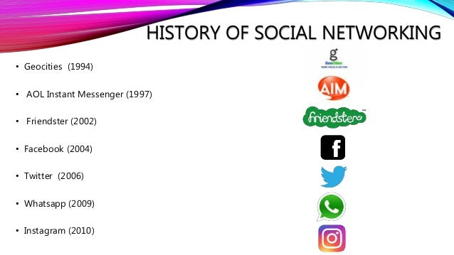 EFFECTS OF SOCIAL NETWORKING Slide 3
