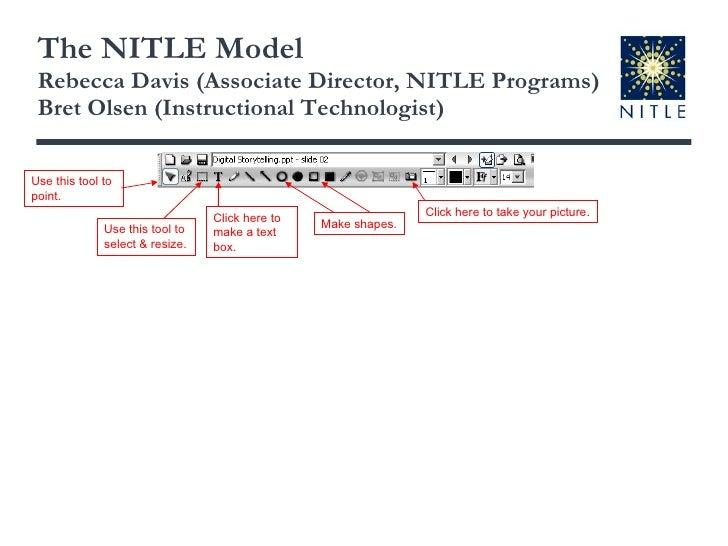 The NITLE Model Rebecca Davis (Associate Director, NITLE Programs) Bret Olsen (Instructional Technologist) Click here to t...
