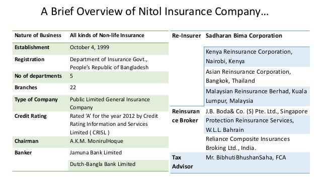 insurance company departments NITOL INSURANCE COMPANY LIMITED