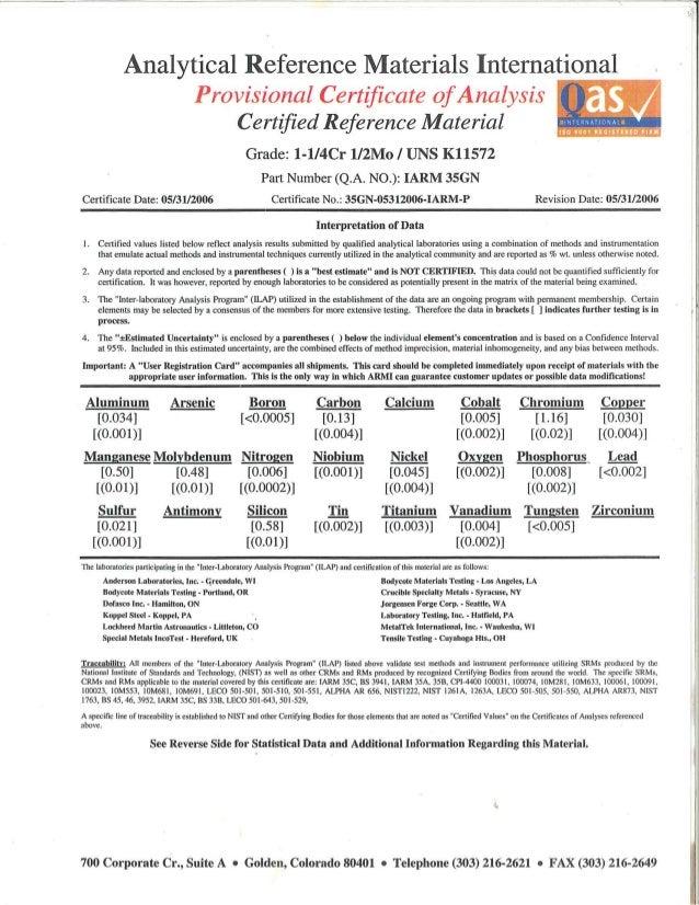 Niton Certificado