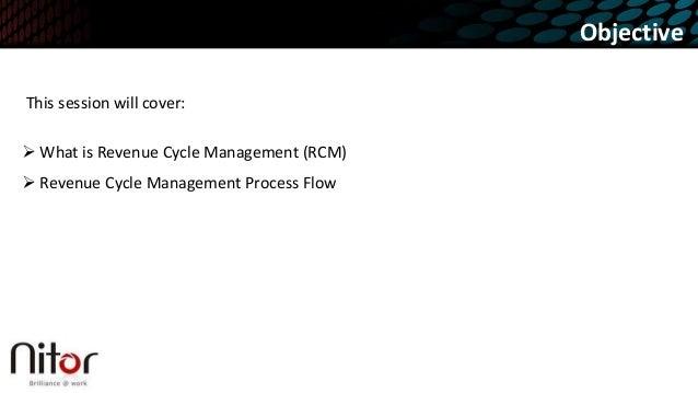 Nitor infotech RCM overview Slide 2