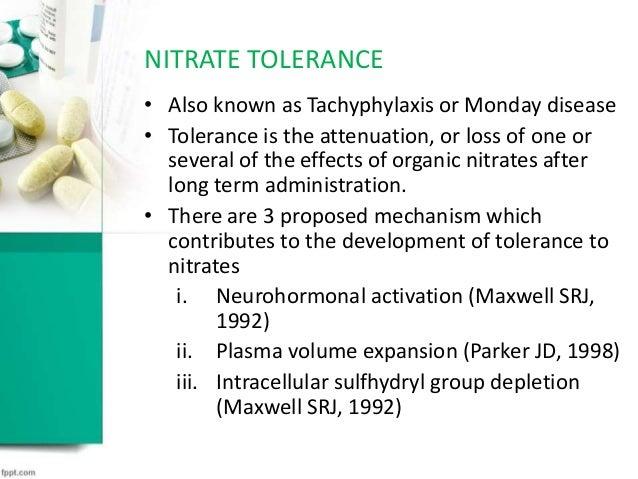 Sildenafil And Nitrates