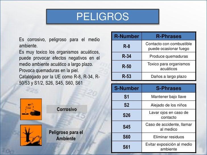 RIESGOS PARA LA SALUD                                                                        NFPA 704                     ...