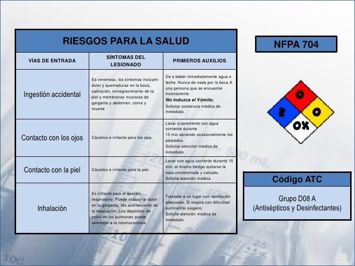 SINTESIS El Nitrato de Plata puede ser preparado a partir de la reacción de la Plata Atómica con acido nítrico, resultando...
