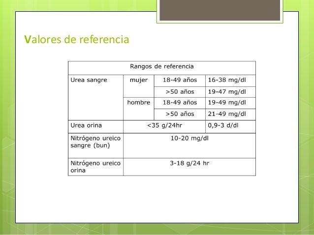 Valores normales de la relacion acido urico creatinina en