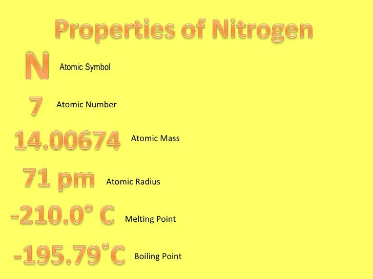 The gallery for --> Nitrogen Atomic Mass