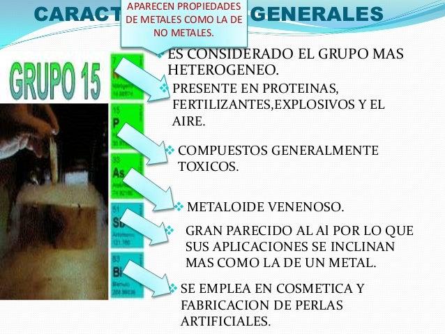 Grupo del nitrogeno familia del nitrogeno 2 urtaz Image collections