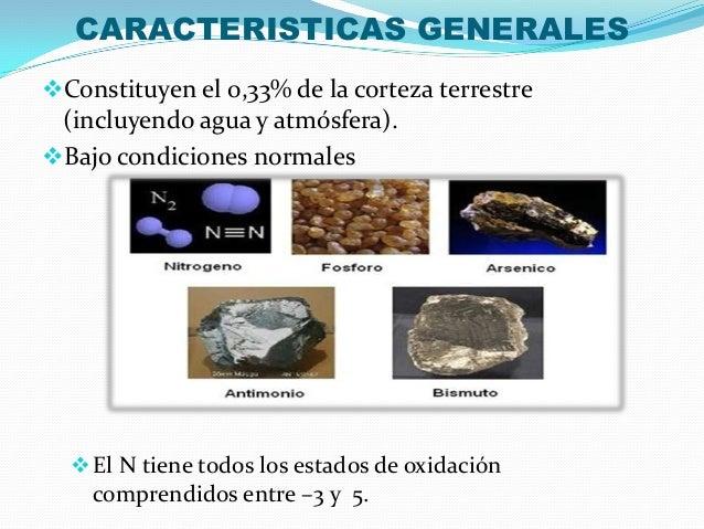 Grupo del nitrogeno urtaz Image collections