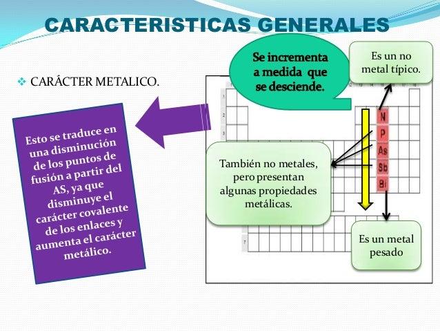 4 - Tabla Periodica Grupo De Nitrogeno